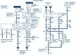 wiring diagram for a 2000 ford focus the wiring diagram ford 2000 wiring harness ford wiring diagrams for car or truck wiring