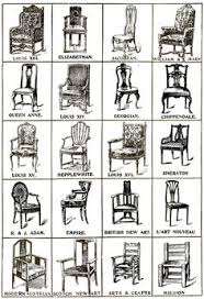 collecting antique furniture style guide. 40 Styles Of Chairs Collecting Antique Furniture Style Guide C