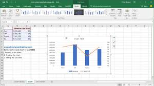 Combo Chart Excel Create A Combo Chart Or Two Axis Chart In Excel 2016 By Chris Menard