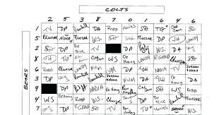 Super Bowl Squares Template Free Premium Templates 50 Square ...