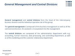 Automotive Retail Matrix Organizational Structure