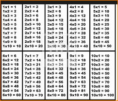 Big Times Table Chart 13 Reasonable Multiplication Chart That Goes To 54