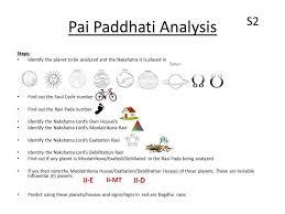 Arjun Pai Chart Pai Paddhati Arjun Pai Santhip Krishnan Eve James Mendoza