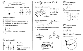 Сайт учителя информатики и физики Маклакова А С Контрольные работы Контрольная работа магнитные взаимодействия