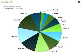 Ssrs Pie Chart Drill Down Dynamic Pie Chart