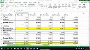 Elaborar Presupuesto De Mano De Obra Directa Mod Youtube