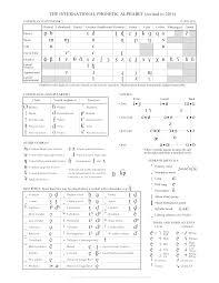 The International Phonetic Alphabet The Historical