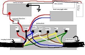 trailer junction box wire schematic trailer wiring  trailer junction box 7 wire schematic trailer wiring 101 trucks trailers rv s