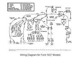 1995 ford f150 starter wiring diagram new flathead electrical wiring 1995 Ford F-150 Transmission Diagram 1995 ford f150 starter wiring diagram new flathead electrical wiring diagrams