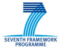 researchers fp7 gen rgb flag of europe svg