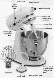 Designer Kitchen Aid Mixers Accessories For Kitchenaid Mixer Kitchen Ideas