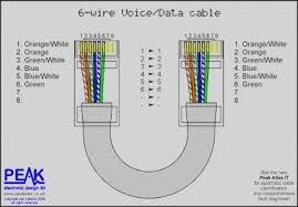 ethernet db9 pinout diagram wiring diagram sys ethernet db9 pinout diagram wiring diagram datasource ethernet db9 pinout diagram