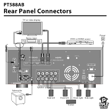amazon com pyle pt588ab 5 1 channel home theater av receiver bt view larger