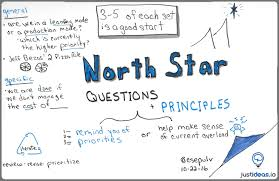 north star questions and principles io view larger image