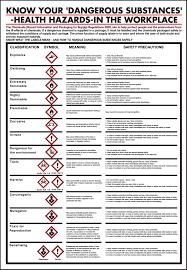 Ghs Pictogram Translation Chart