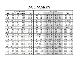Ace Conversion Chart How A Dress Shoe Should Fit Guide To Finding Your Shoe