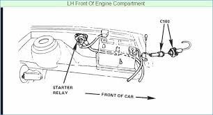 starter solenoid wiring diagram ford car how picturesque magnificent ford f250 starter solenoid wiring diagram f 150 library rh evevo co 1990 f150 sbc 7s