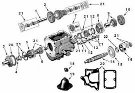jeep t 90 transmission parts for early jeep and willys from 1946 71 jeep t 90 transmission parts for 1946 71 jeeps