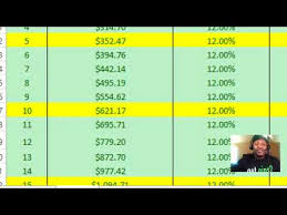 Imarketslive Compounding The 10 Pips And Dip Chart