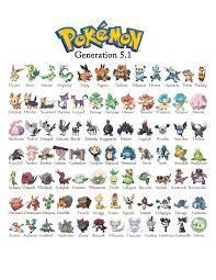Pokemon Gen 5 - Generation 5 Chart 1of2 - Album on Imgur