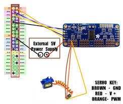 pdf model wiring lennox diagrams lga048h2bs3g fasse wiring diagram rh banyuanget netlib re