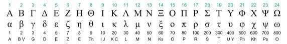 Learning the greek alphabet is very important because its structure is used in every day conversation. Hebrew And Greek Alphabet And Numerical Values Divisions Structure Bible Menorah