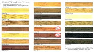 Minwax Wood Finish Color Chart Minwax Driftwood Stain On Pine Estilodeturquia Co