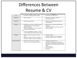 Resume Vs Curriculum Vitae Inspiration Difference Between A Curriculum Vitae And A Resumes Kubreeuforicco