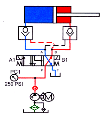 book chapter directional control valves pilot operated check circuit cylinder retracting