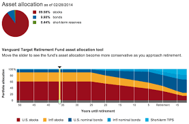 Morningstar Asset Allocation Chart 5 Resources To Help You Allocate Your Retirement Assets