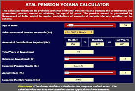 How To Open Atal Pension Scheme Apy Account Chart