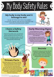 School Safety Rules Chart Posters Empowering Children In Body Safety Gender