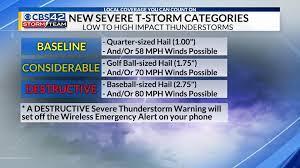severe thunderstorm warnings designed ...