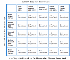 Workout Chart For Weight Gain Pin On Fitness Healthy Weight Gain