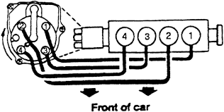 honda 1985 liter firing order questions answers pictures diagram of firing order for a 1996 honda accord
