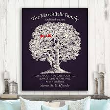 40th wedding anniversary personalized anniversary gift