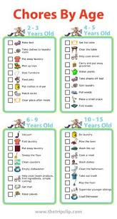 Perham Health My Chart 19 Best House Rules Chart Images Chores For Kids Chore