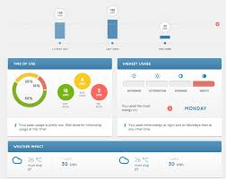 Bill Chart App Smartmeter App Lets You Access Your Energy Bills From Your