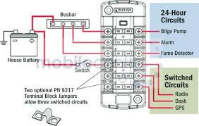 2005 freightliner fld wiring diagram wiring diagram for car engine fuse box mobile