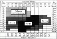 Berkshire Size Chart Berkshire Pantyhose Size Chart