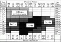 Berkshire Pantyhose Size Chart