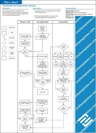 Process Flow Chart Template Xls Get Rid Of Wiring Diagram