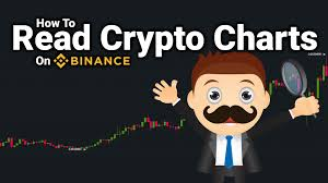 Myvideo Charts How To Read Crypto Charts On Binance For Beginners The