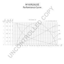 m105r2502se starter motor product details prestolite leece m105r2502se output curve wiring diagram
