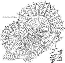 Crochet Oval Pattern Custom Inspiration Ideas