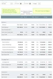 budget plan sheet example of excel businessadsheetadsheets sample budget plan sheet