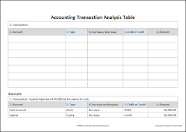 accounting transaction ysis template