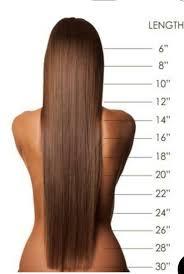 Braided Wig Care Kenosis