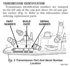 Jeep Transfer Case Identification Chart Jeep Transmission Identification Sources Jeepforum Com