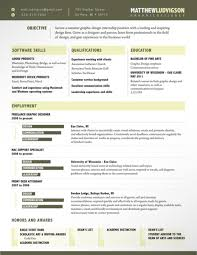 14 stunning examples of creative cvresume example of a cv resume